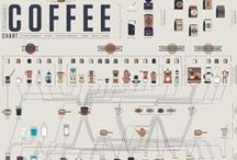 Infographic / by Kristina Made