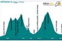 ARETTE - Western Pyrenees - Cycle tourism routes / Cycle tourism routes departing from Arette in the north side of the Pyrenees. One of the best place for a Stage in the Pyrenees, Rutas de cicloturismo sobre asfalto partiendo de Arette en la vertiente norte de los Pirineos. Uno de los mejores sitios para realizar un Stage en el Pirineo.