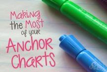 teaching - anchor charts / I'm obsessed with anchor charts in the classroom!