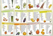Légumes - bon à savoir