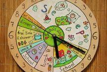 Horloge synopte / Apprendre aux enfants à se repérer dans le temps