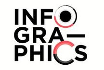 Infographics for socialmedia and other / by Andrea Rubele