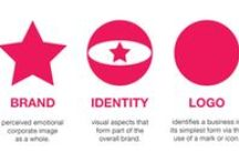 Branding + Identity Design / What is the difference between Branding and Identity Design?