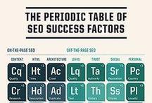 SEM / SEO / Infografiki dotyczące SEO (pozycjonowania) i SEM (marketingu w wyszukiwarkach). Obserwuj tablicę, aby być na bieżąco. #SEM #SEO #Infographics