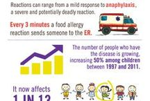Food Allergy/Peanut Allergy Info and Tips / My son has peanut, tree nut, sunflower, sesame and possibly lentil allergies. We're on a journey to keep him safe and healthy and it's an ongoing learning experience.