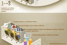 Marketing Digital / by Portugal Dream Coast