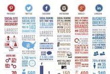 Personal Branding & Communication