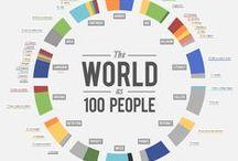 Infographics / Social Media / by Suneel Sethi