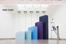a day big data / by Mehmet Gozetlik