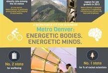Energetic Bodies. Energetic Minds. / by Metro Denver EDC