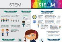 STEM / STEAM Resources