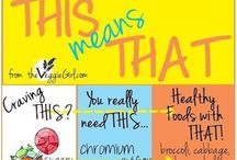 cheat sheets / Ideas and inspiration for quick and simple cheat sheets that people can use to help them live a happier and healthier lifestyle