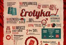 Liczby, cyferki, infografiki