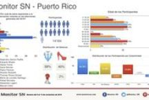Gobernación 2016 - Puerto Rico / Puerto Rico continúa haciendo historia, ya que actualmente hay once posibles aspirantes a la candidatura de Gobernador de Puerto Rico para las elecciones del 2016. Entre los candidatos se encuentran desde científicos, abogados, ex-secretarios de agencias de gobierno, políticos actuales y más.  http://www.monitorsn.com/por-cual-de-estos-aspirantes-a-la-gobernacion-votarias-en-las-elecciones-generales-del-2016/?preview=true&preview_id=2194&preview_nonce=e6ae5f4837
