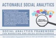 Data science: social media analytics