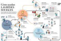 Redes Sociales / Infografias e imágenes sobre Redes Sociales / by Iñaki Nos