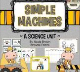 Simple & Compound Machines