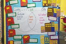 Social Studies- Locations & Maps
