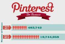 Pinteresting Facts