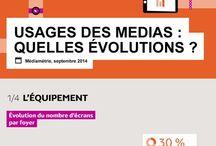 Digital Medias / Chiffres et infographies sur les médias digitaux en France et à l'international : radio, TV, presse magazine et presse quotidienne