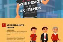 UX / UI / Webdesign / Conseils, concepts et bonnes pratiques pour développer des sites ergonomiques, responsive design, flat design et qui convertissent