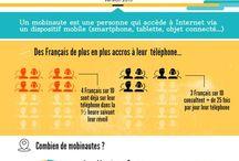 Mobile marketing / ASO / App stores / Infographies et chiffres du marché smartphone, tablette, Google Glass, Car Play, etc. Données chiffrées ASO