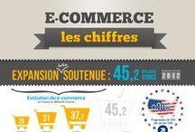 eCommerce / Réussir son site ecommerce : chiffres clé, conversion, ergonomie, ...
