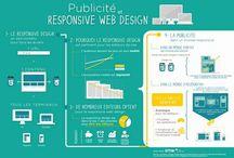 Digital Advertising / Tout ce qu'il faut savoir sur les dernières évolutions de la pub digitale : formats, RTB, mobile, etc.