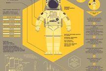 Infografiken / Schöne und verständliche Infografiken.