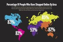 Shopping Tips & Tools / Sharing useful tips, tools & infographics about #shopping and #saving!