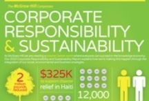 Corporate Sustainability Resources
