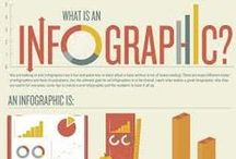 Infographics Inspiration / by Niamh Gordon