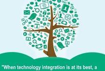 Technology Saavy