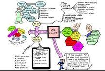 Nursing Illustrations & Notes / Nursing Student / by Jill