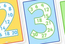 Numeracy and Maths / Ideas for teaching Numeracy and mathematics