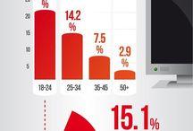 Infographics :: PrtScn / http://2screen.pl/ http://2ekran.pl/