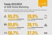 "B2B Trends / Zentrale Ergebnisse der Studie ""B2B Social-Media in der Praxis 2012"". www.creative360.de/b2btrends2012-2013 / by creative360 //"