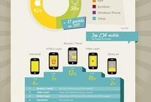Mobile Infographics / by Dex Media