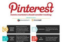 Real Estate & Pinterest