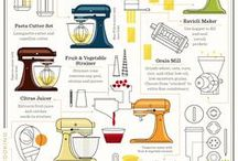 Helpful Kitchen Info / Information that will help make things easier in the kitchen