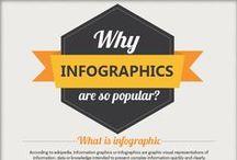 Infographie | Flowchart | Stats / Posters et infographies en pagailles ne restez plus dans l'ignorance ! / by Boulevard du Web