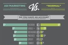 Stats / Interesting stats about online marketing and local business.