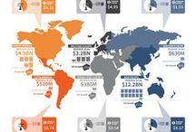 Videogame Monetization & Virtual Economies / by Juan Tamargo
