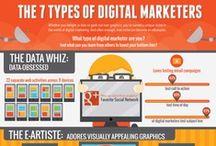 Online Marketing - Infografiken
