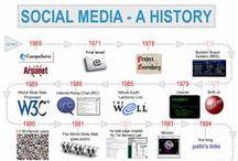 Social Media - Infografiken