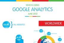 Web Analytics - Infografiken