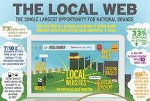 Local SEO - Infografiken