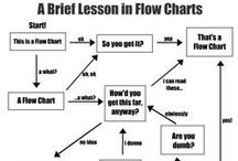 For the Love of Flow Charts! / by Katy Sakai