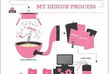 I N F O G R A P H I C / by R M architect®