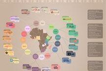 Africa Innovations / by Tiffany V.